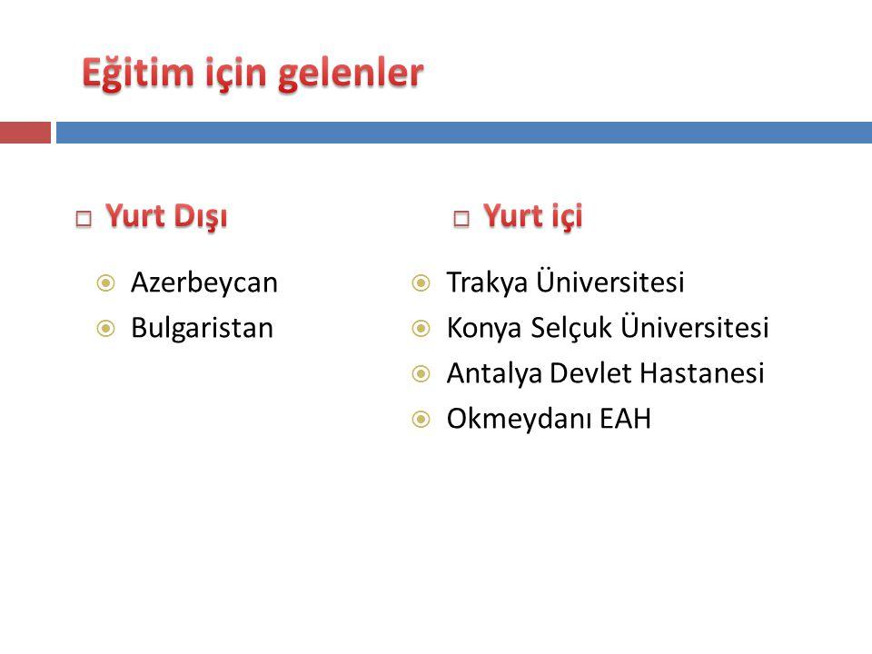 Azerbeycan  Bulgaristan  Trakya Üniversitesi  Konya Selçuk Üniversitesi  Antalya Devlet Hastanesi  Okmeydanı EAH
