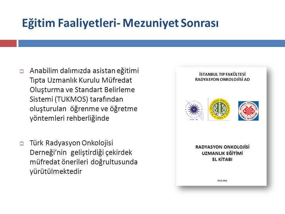 Eğitim Faaliyetleri- Mezuniyet Sonrası  Anabilim dalımızda asistan eğitimi Tıpta Uzmanlık Kurulu Müfredat Oluşturma ve Standart Belirleme Sistemi (TUKMOS) tarafından oluşturulan öğrenme ve öğretme yöntemleri rehberliğinde  Türk Radyasyon Onkolojisi Derneği'nin geliştirdiği çekirdek müfredat önerileri doğrultusunda yürütülmektedir