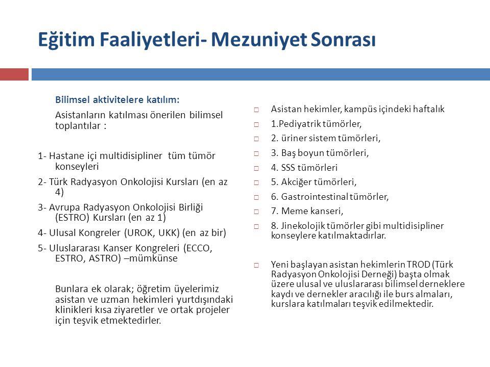 Eğitim Faaliyetleri- Mezuniyet Sonrası Bilimsel aktivitelere katılım: Asistanların katılması önerilen bilimsel toplantılar : 1- Hastane içi multidisipliner tüm tümör konseyleri 2- Türk Radyasyon Onkolojisi Kursları (en az 4) 3- Avrupa Radyasyon Onkolojisi Birliği (ESTRO) Kursları (en az 1) 4- Ulusal Kongreler (UROK, UKK) (en az bir) 5- Uluslararası Kanser Kongreleri (ECCO, ESTRO, ASTRO) –mümkünse Bunlara ek olarak; öğretim üyelerimiz asistan ve uzman hekimleri yurtdışındaki klinikleri kısa ziyaretler ve ortak projeler için teşvik etmektedirler.