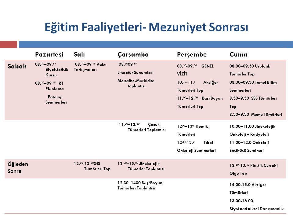 Eğitim Faaliyetleri- Mezuniyet Sonrası PazartesiSalıÇarşambaPerşembeCuma Sabah 08.