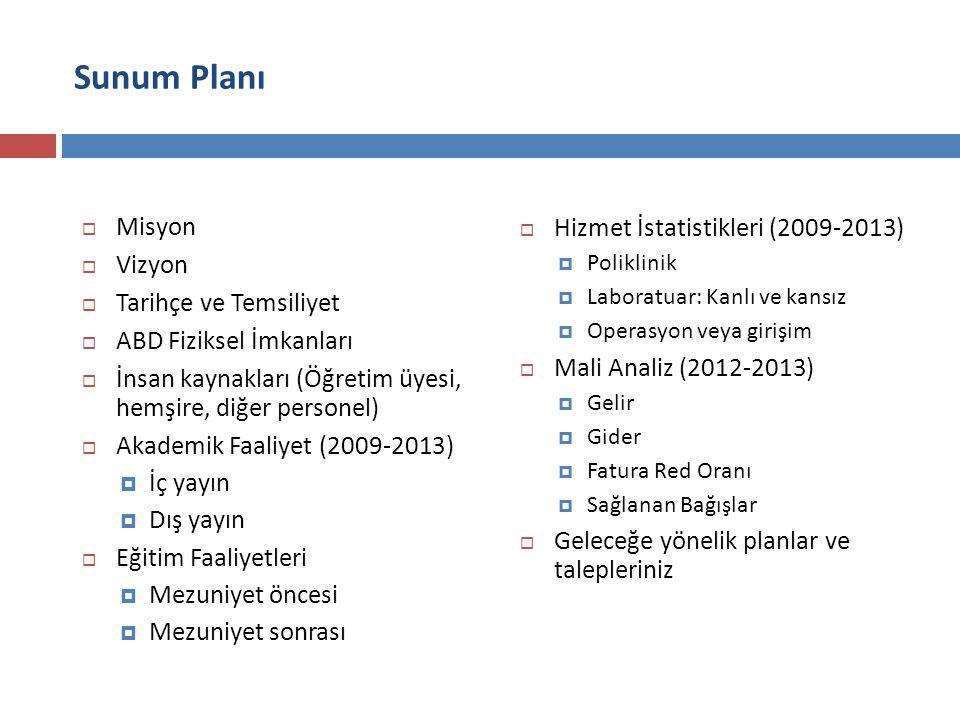 Sunum Planı  Misyon  Vizyon  Tarihçe ve Temsiliyet  ABD Fiziksel İmkanları  İnsan kaynakları (Öğretim üyesi, hemşire, diğer personel)  Akademik Faaliyet (2009-2013)  İç yayın  Dış yayın  Eğitim Faaliyetleri  Mezuniyet öncesi  Mezuniyet sonrası  Hizmet İstatistikleri (2009-2013)  Poliklinik  Laboratuar: Kanlı ve kansız  Operasyon veya girişim  Mali Analiz (2012-2013)  Gelir  Gider  Fatura Red Oranı  Sağlanan Bağışlar  Geleceğe yönelik planlar ve talepleriniz