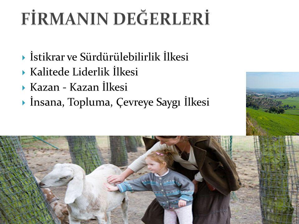  İstikrar ve Sürdürülebilirlik İlkesi  Kalitede Liderlik İlkesi  Kazan - Kazan İlkesi  İnsana, Topluma, Çevreye Saygı İlkesi