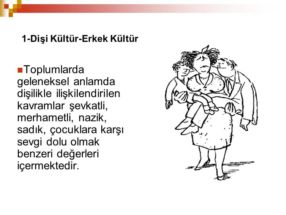 1-Dişi Kültür-Erkek Kültür Toplumlarda geleneksel anlamda dişilikle ilişkilendirilen kavramlar şevkatli, merhametli, nazik, sadık, çocuklara karşı sev