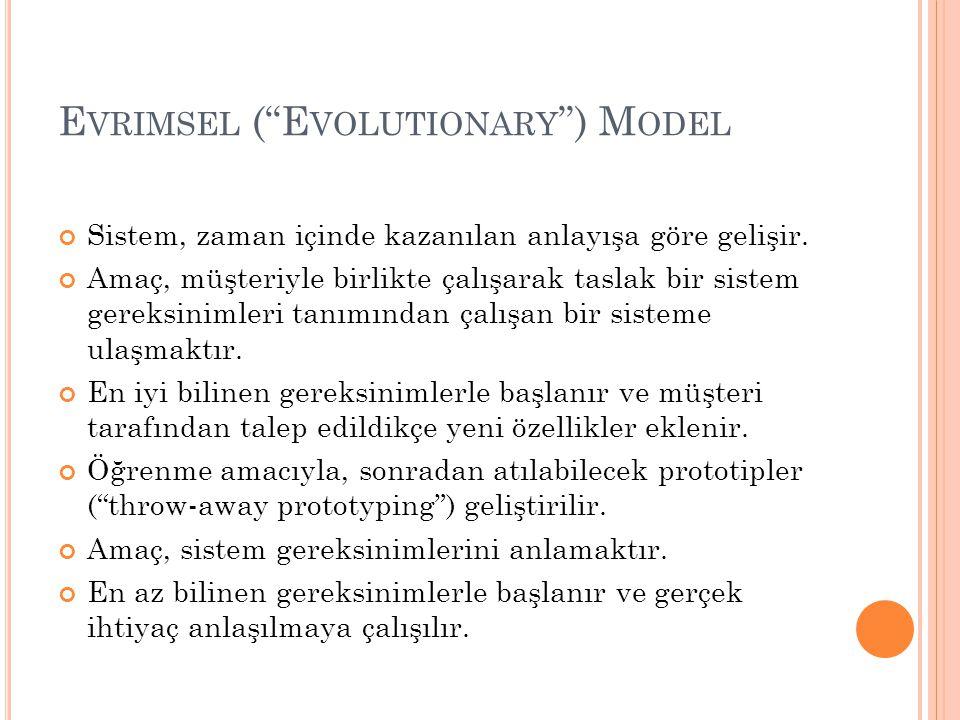 """E VRIMSEL (""""E VOLUTIONARY """") M ODEL Sistem, zaman içinde kazanılan anlayışa göre gelişir. Amaç, müşteriyle birlikte çalışarak taslak bir sistem gereks"""