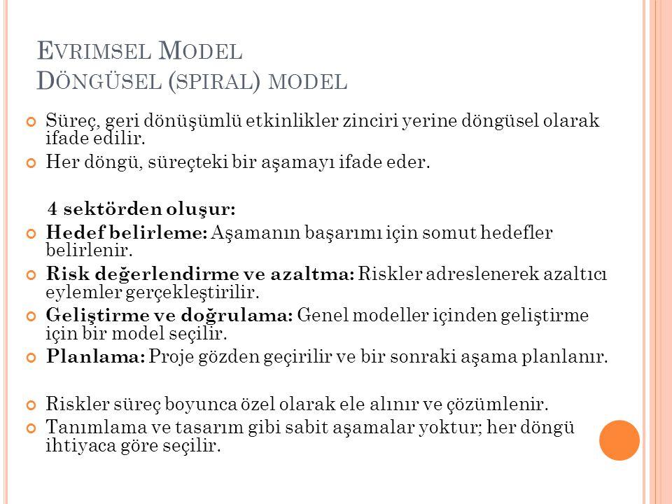 E VRIMSEL M ODEL D ÖNGÜSEL ( SPIRAL ) MODEL Süreç, geri dönüşümlü etkinlikler zinciri yerine döngüsel olarak ifade edilir. Her döngü, süreçteki bir aş