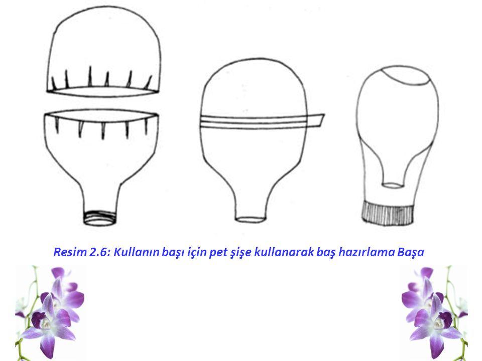 Resim 2.6: Kullanın başı için pet şişe kullanarak baş hazırlama Başa
