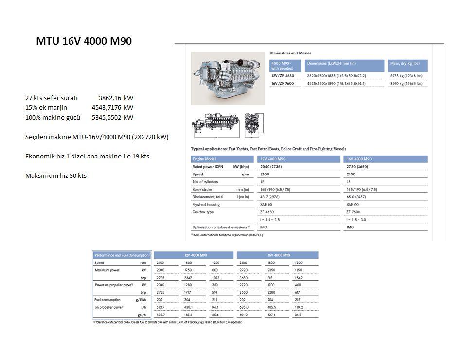 MTU 16V 4000 M90