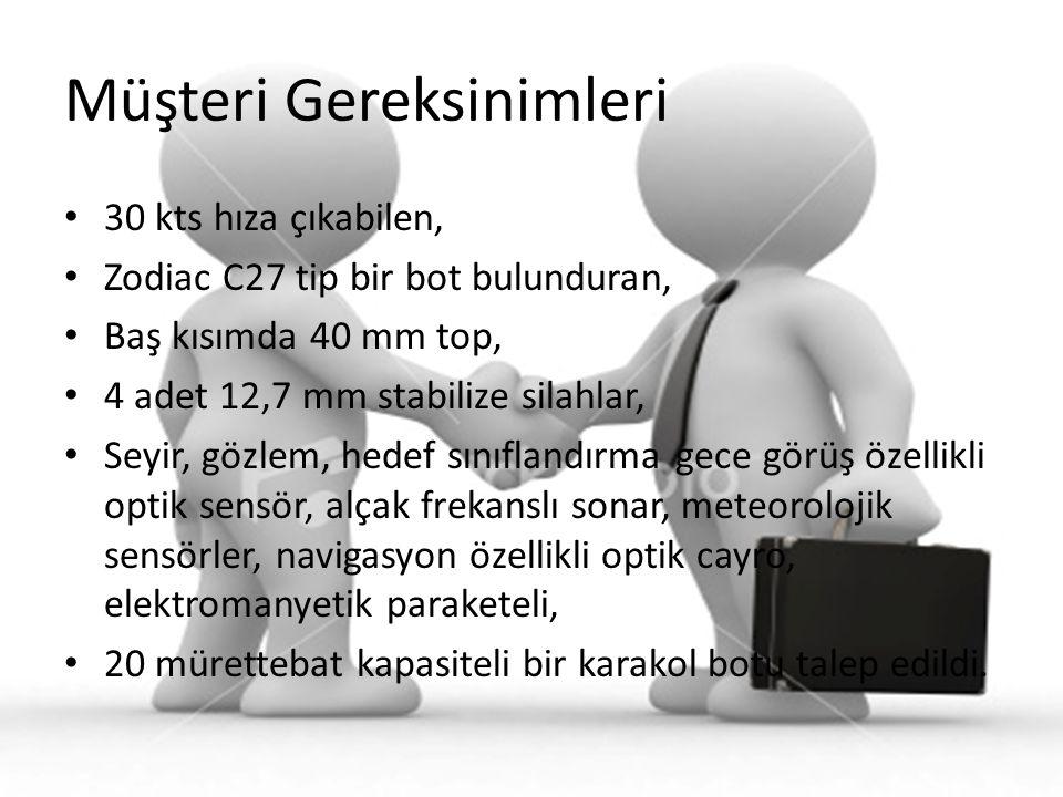 Ön Dizayn İstenen özellikler için gemi boyu tahmini; -12 m baş manevra alanı -7 m baş top -18 m Yaşam mahali -7 m bot için L OA =44 m