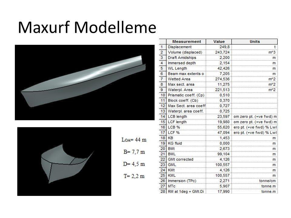 Maxurf Modelleme