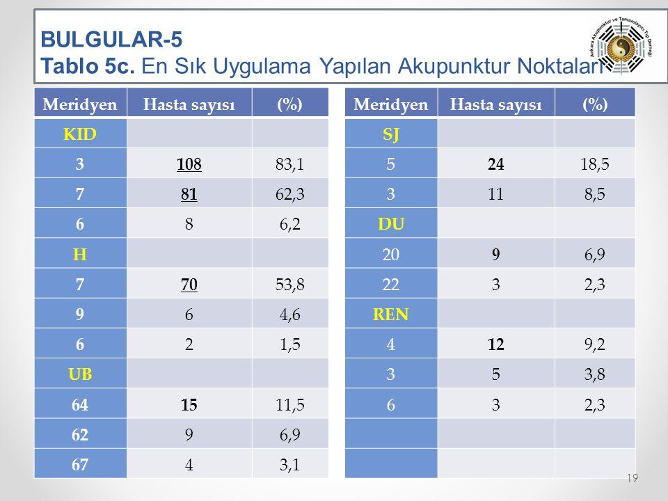 BULGULAR-5 Tablo 5c.