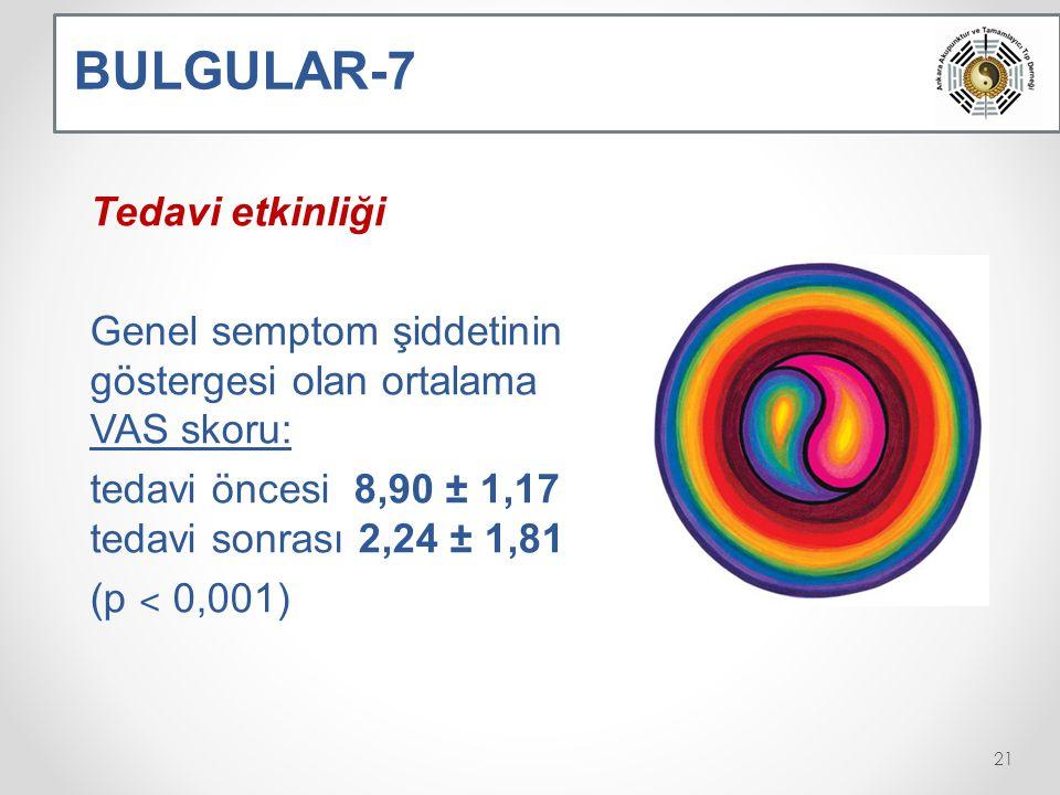 BULGULAR-7 Tedavi etkinliği Genel semptom şiddetinin göstergesi olan ortalama VAS skoru: tedavi öncesi 8,90 ± 1,17 tedavi sonrası 2,24 ± 1,81 (p ˂ 0,001) 21