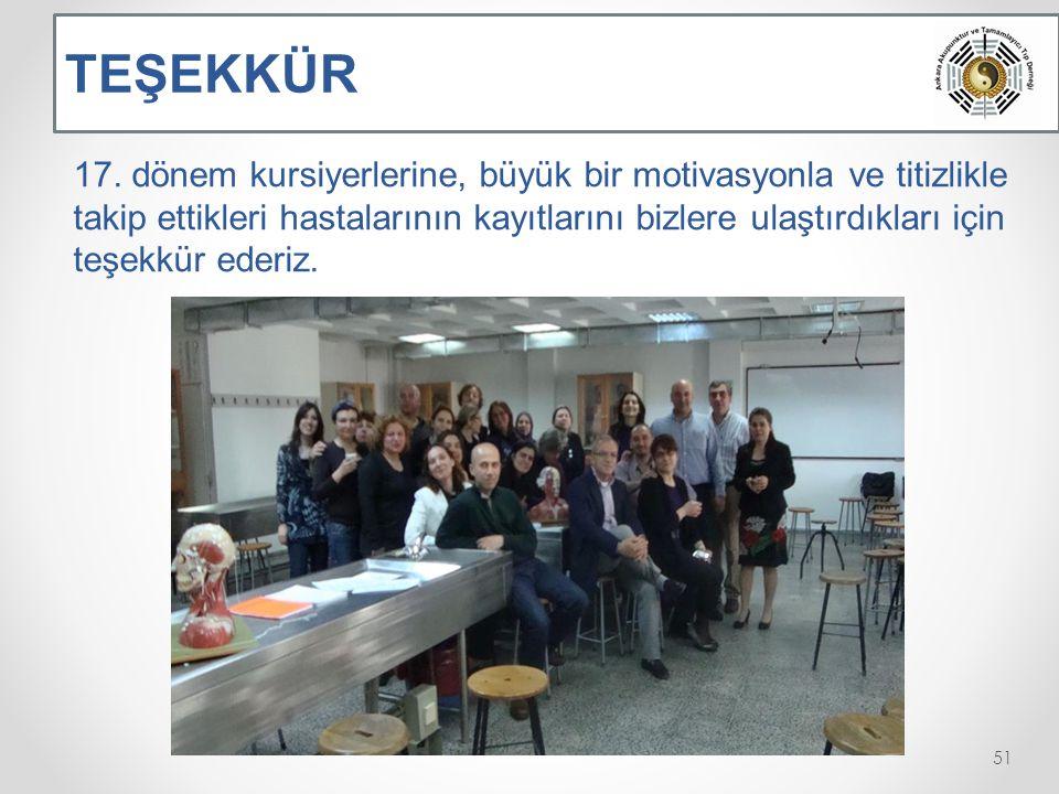 TEŞEKKÜR 51 17.