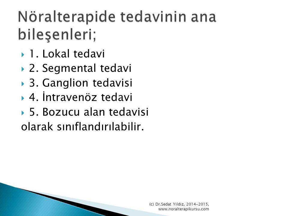  1. Lokal tedavi  2. Segmental tedavi  3. Ganglion tedavisi  4. İntravenöz tedavi  5. Bozucu alan tedavisi olarak sınıflandırılabilir. (c) Dr.Sed