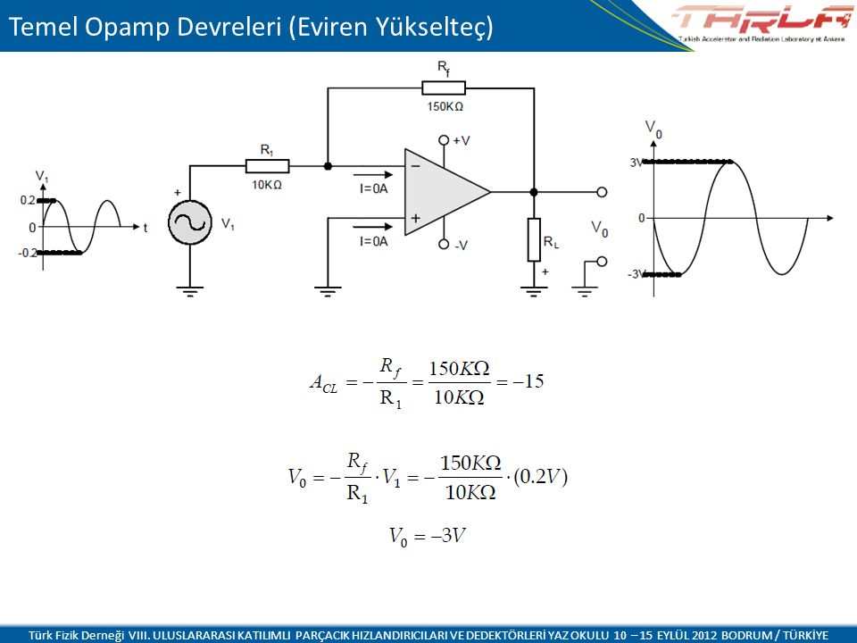Temel Opamp Devreleri (Eviren Yükselteç) Türk Fizik Derneği VIII. ULUSLARARASI KATILIMLI PARÇACIK HIZLANDIRICILARI VE DEDEKTÖRLERİ YAZ OKULU 10 – 15 E
