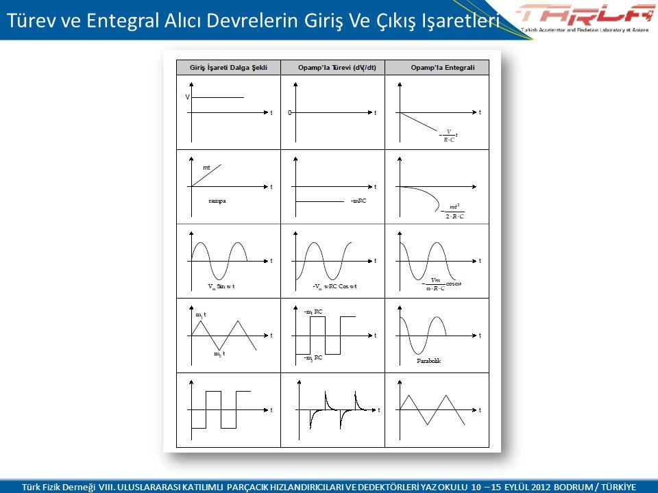 Türev ve Entegral Alıcı Devrelerin Giriş Ve Çıkış Işaretleri Türk Fizik Derneği VIII.