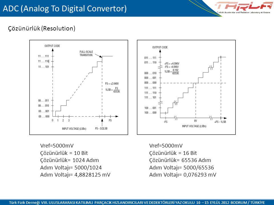 ADC (Analog To Digital Convertor) Türk Fizik Derneği VIII. ULUSLARARASI KATILIMLI PARÇACIK HIZLANDIRICILARI VE DEDEKTÖRLERİ YAZ OKULU 10 – 15 EYLÜL 20
