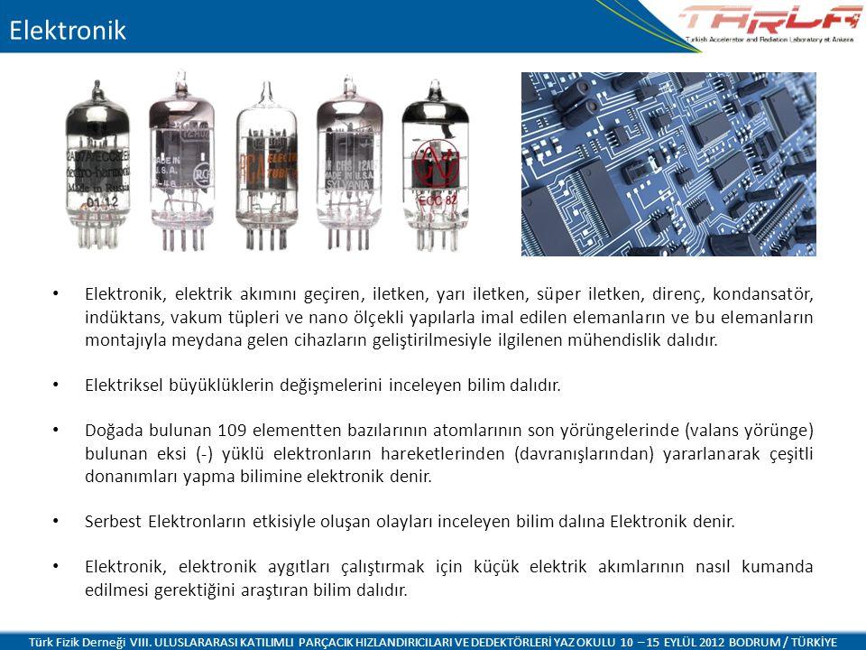 Elektronik Elektronik, elektrik akımını geçiren, iletken, yarı iletken, süper iletken, direnç, kondansatör, indüktans, vakum tüpleri ve nano ölçekli yapılarla imal edilen elemanların ve bu elemanların montajıyla meydana gelen cihazların geliştirilmesiyle ilgilenen mühendislik dalıdır.