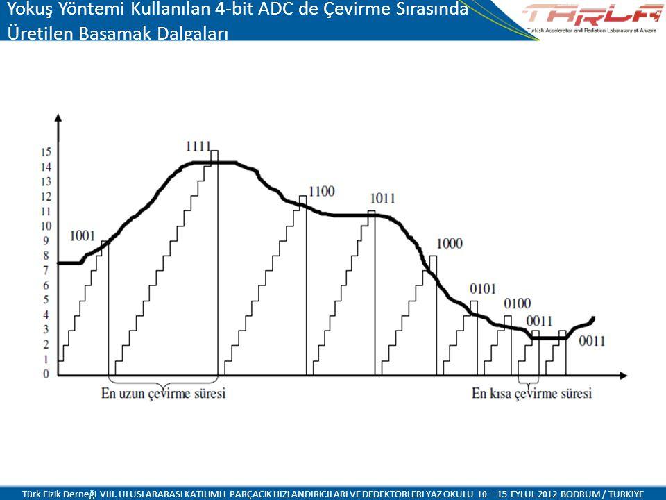 Yokuş Yöntemi Kullanılan 4-bit ADC de Çevirme Sırasında Üretilen Basamak Dalgaları Türk Fizik Derneği VIII. ULUSLARARASI KATILIMLI PARÇACIK HIZLANDIRI