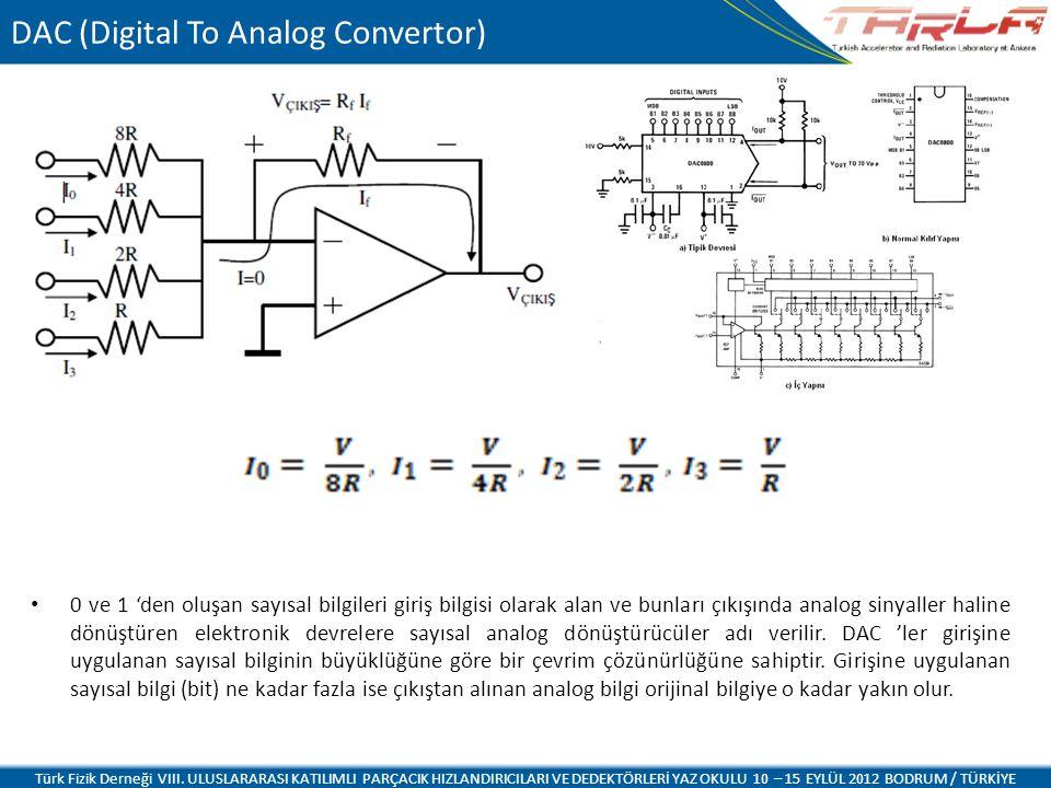 DAC (Digital To Analog Convertor) 0 ve 1 'den oluşan sayısal bilgileri giriş bilgisi olarak alan ve bunları çıkışında analog sinyaller haline dönüştüren elektronik devrelere sayısal analog dönüştürücüler adı verilir.