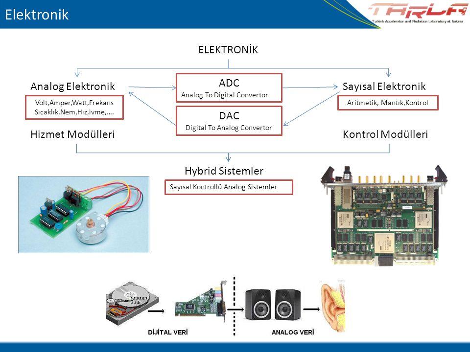 Elektronik ELEKTRONİK Analog ElektronikSayısal Elektronik Volt,Amper,Watt,Frekans Sıcaklık,Nem,Hız,ivme,…. Aritmetik, Mantık,Kontrol Hizmet ModülleriK