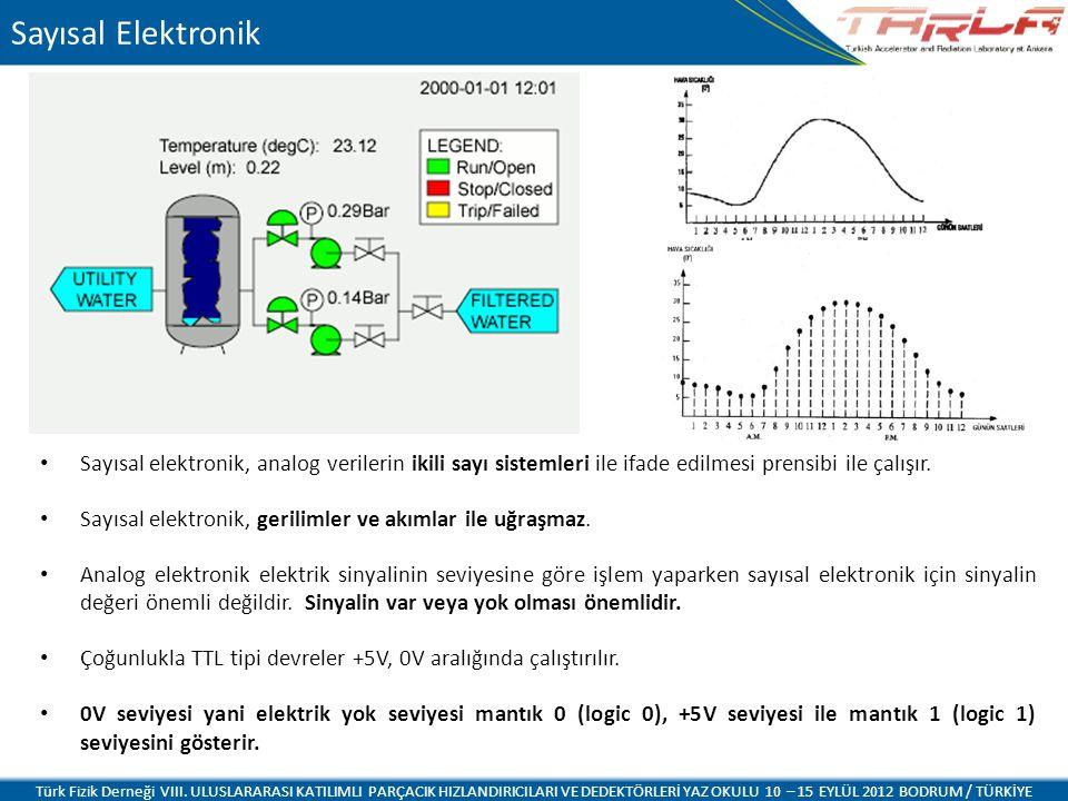 Sayısal Elektronik Sayısal elektronik, analog verilerin ikili sayı sistemleri ile ifade edilmesi prensibi ile çalışır. Sayısal elektronik, gerilimler