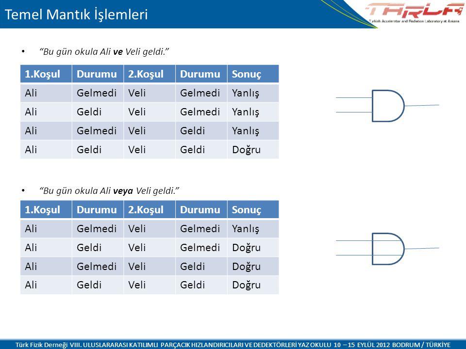 Temel Mantık İşlemleri Bu gün okula Ali ve Veli geldi. Türk Fizik Derneği VIII.