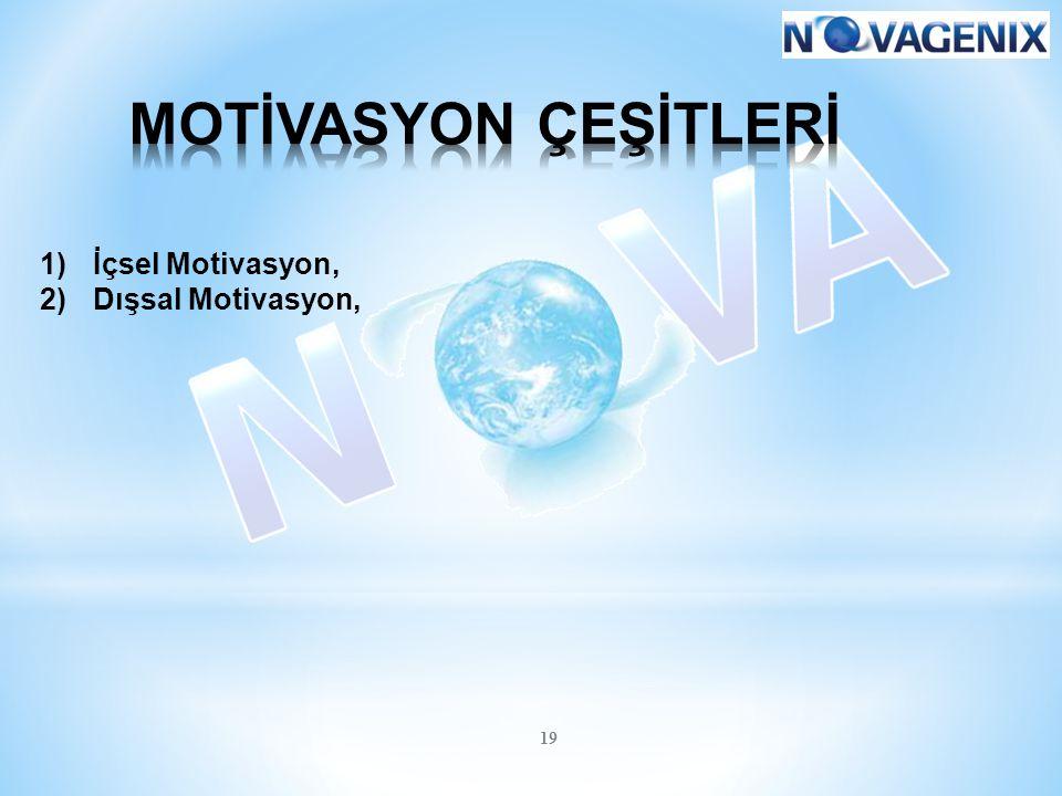 19 1)İçsel Motivasyon, 2)Dışsal Motivasyon,