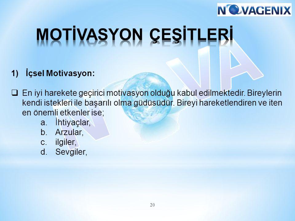 20 1)İçsel Motivasyon:  En iyi harekete geçirici motivasyon olduğu kabul edilmektedir. Bireylerin kendi istekleri ile başarılı olma güdüsüdür. Bireyi