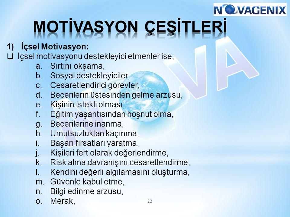 22 1)İçsel Motivasyon:  İçsel motivasyonu destekleyici etmenler ise; a.Sırtını okşama, b.Sosyal destekleyiciler, c.Cesaretlendirici görevler, d.Becer