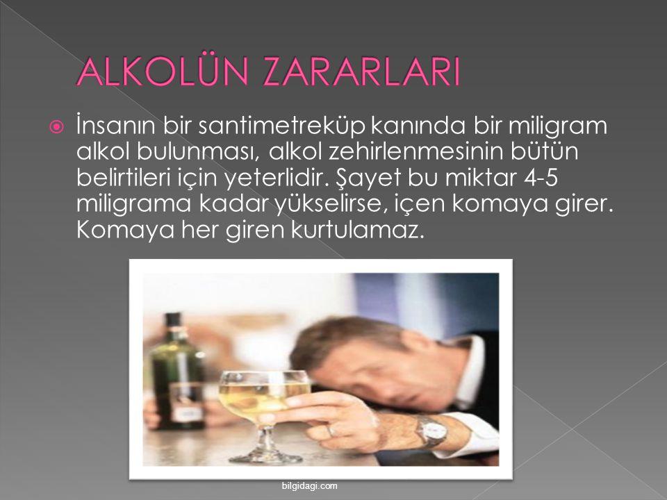  İnsanın bir santimetreküp kanında bir miligram alkol bulunması, alkol zehirlenmesinin bütün belirtileri için yeterlidir. Şayet bu miktar 4-5 miligra