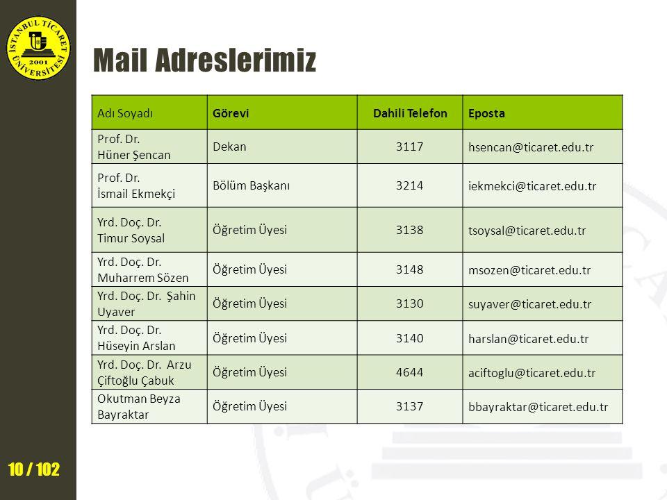 10 / 102 Mail Adreslerimiz Adı SoyadıGöreviDahili TelefonEposta Prof. Dr. Hüner Şencan Dekan3117hsencan@ticaret.edu.tr Prof. Dr. İsmail Ekmekçi Bölüm