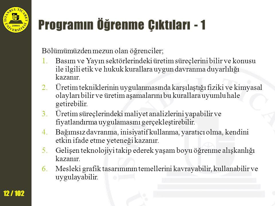 12 / 102 Programın Öğrenme Çıktıları - 1 Bölümümüzden mezun olan öğrenciler; 1.Basım ve Yayın sektörlerindeki üretim süreçlerini bilir ve konusu ile i