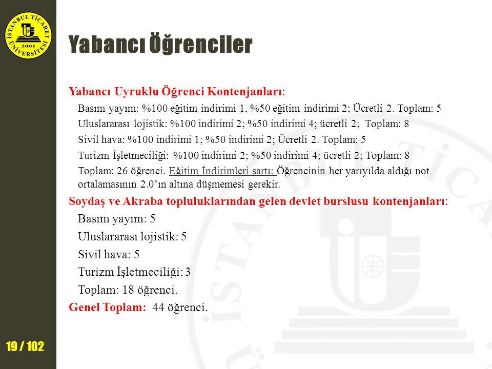 19 / 102 Yabancı Öğrenciler Yabancı Uyruklu Öğrenci Kontenjanları: Basım yayım: %100 eğitim indirimi 1, %50 eğitim indirimi 2; Ücretli 2. Toplam: 5 Ul
