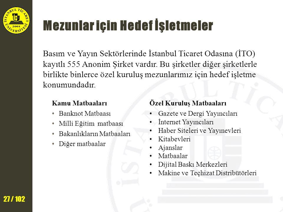 27 / 102 Mezunlar için Hedef İşletmeler Basım ve Yayın Sektörlerinde İstanbul Ticaret Odasına (İTO) kayıtlı 555 Anonim Şirket vardır. Bu şirketler diğ