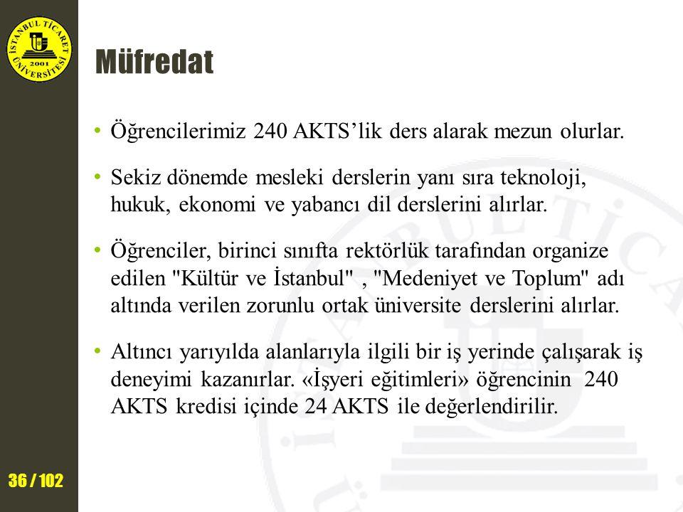 36 / 102 Müfredat Öğrencilerimiz 240 AKTS'lik ders alarak mezun olurlar. Sekiz dönemde mesleki derslerin yanı sıra teknoloji, hukuk, ekonomi ve yabanc