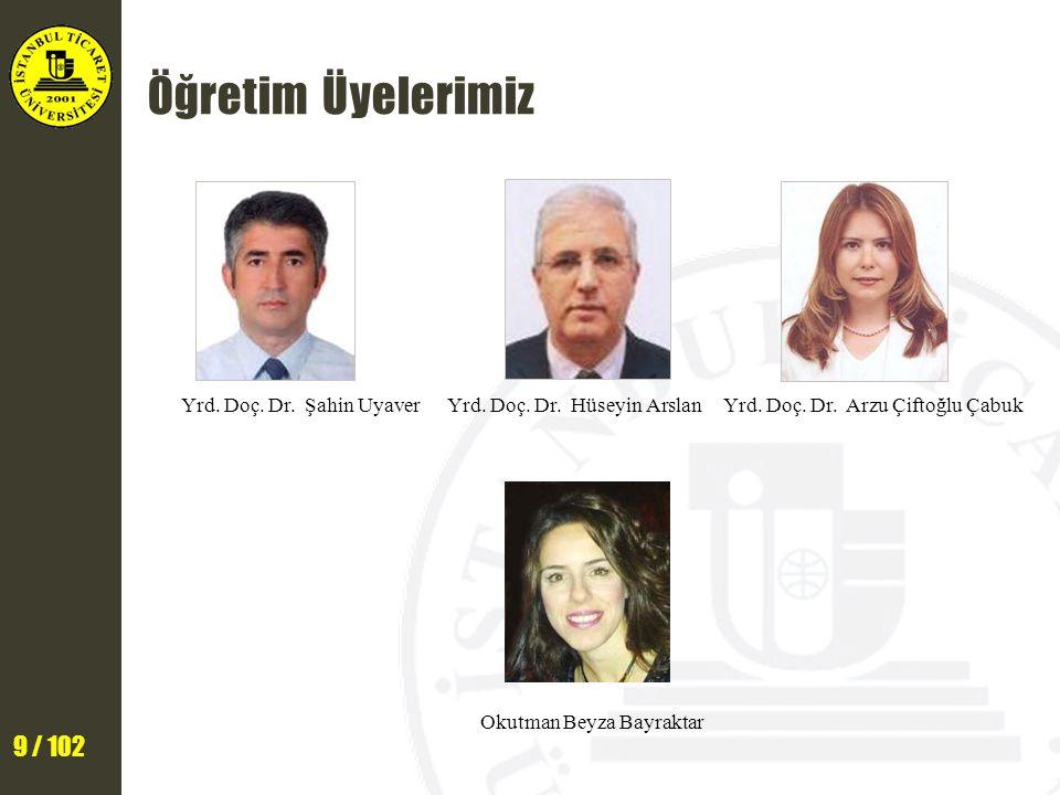 10 / 102 Mail Adreslerimiz Adı SoyadıGöreviDahili TelefonEposta Prof.