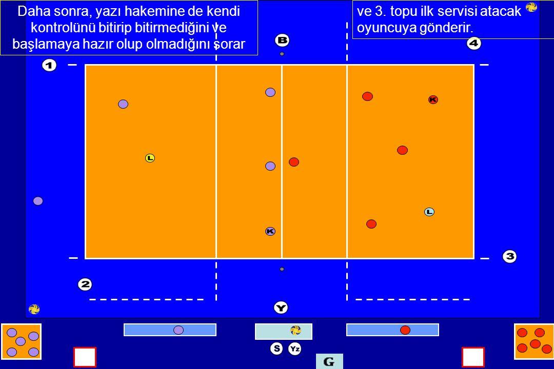 Daha sonra, yazı hakemine de kendi kontrolünü bitirip bitirmediğini ve başlamaya hazır olup olmadığını sorar ve 3. topu ilk servisi atacak oyuncuya gö