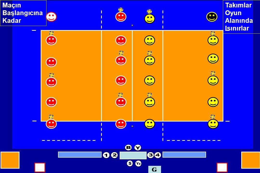 Maçın Başlangıcına Maçın Başlangıcına Kadar Takımlar Oyun Alanında Isınırlar
