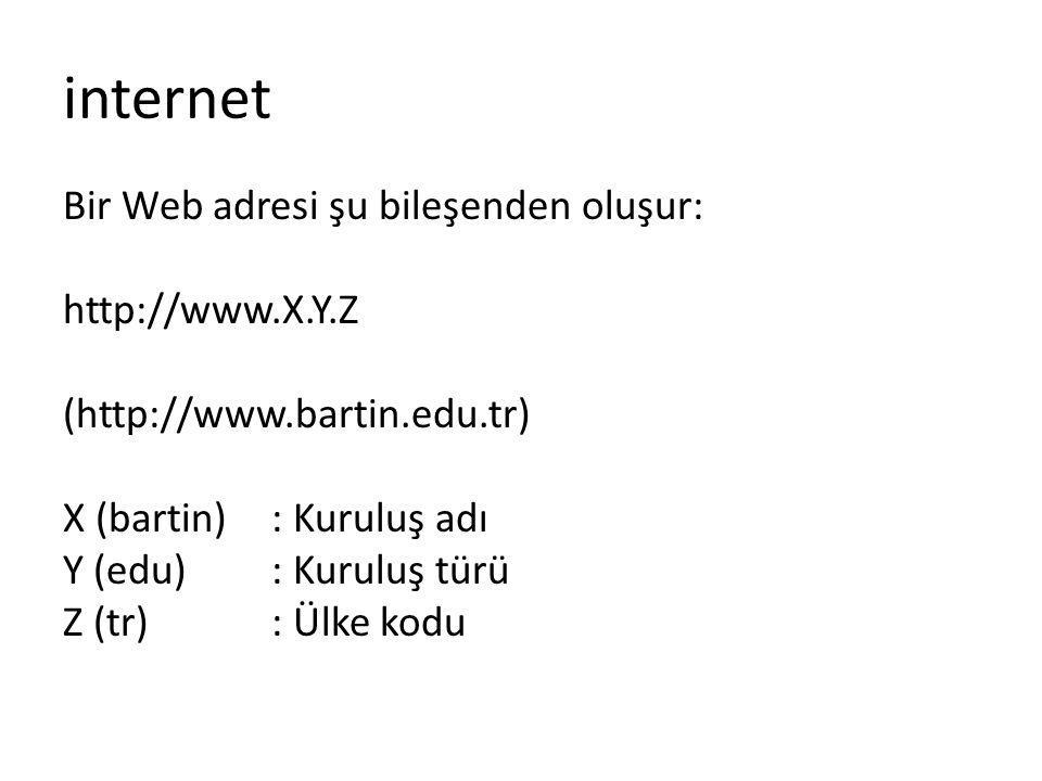 Bir Web adresi şu bileşenden oluşur: http://www.X.Y.Z (http://www.bartin.edu.tr) X (bartin): Kuruluş adı Y (edu): Kuruluş türü Z (tr) : Ülke kodu inte