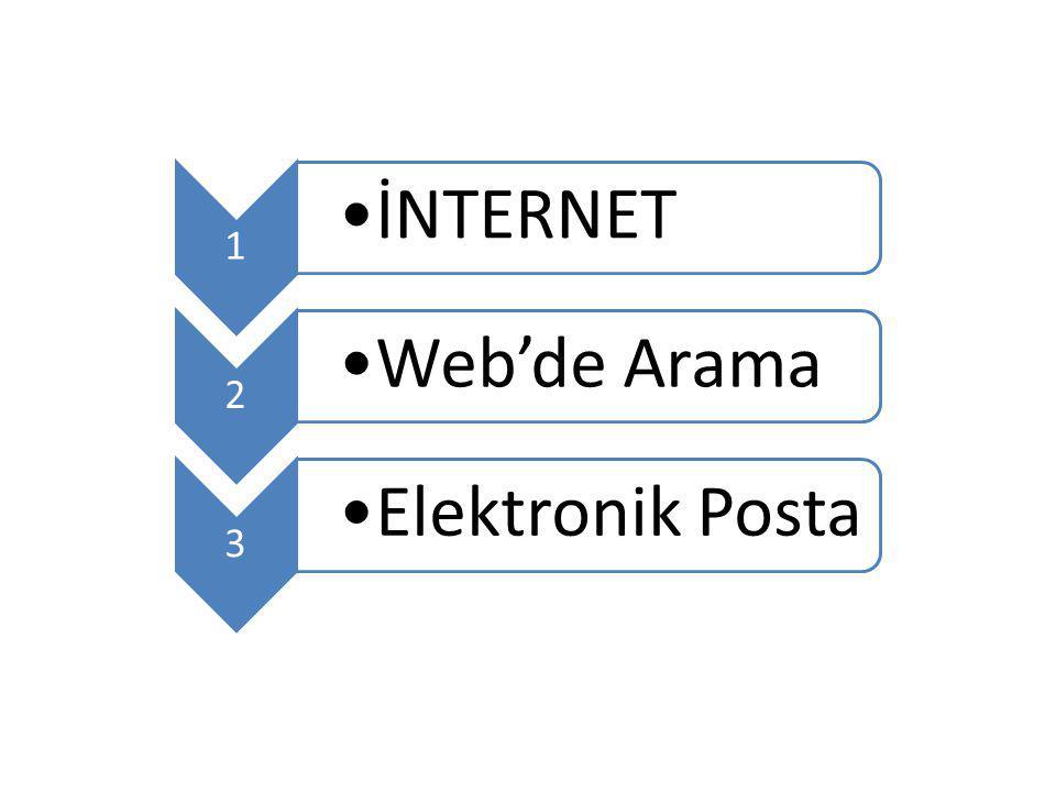 1 İNTERNET 2 Web'de Arama 3 Elektronik Posta