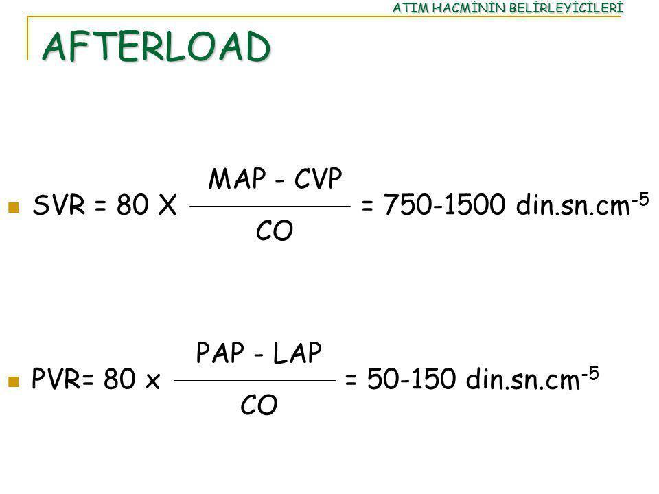 AFTERLOAD SVR = 80 X = 750-1500 din.sn.cm -5 PVR= 80 x = 50-150 din.sn.cm -5 MAP - CVP CO PAP - LAP CO ATIM HACMİNİN BELİRLEYİCİLERİ