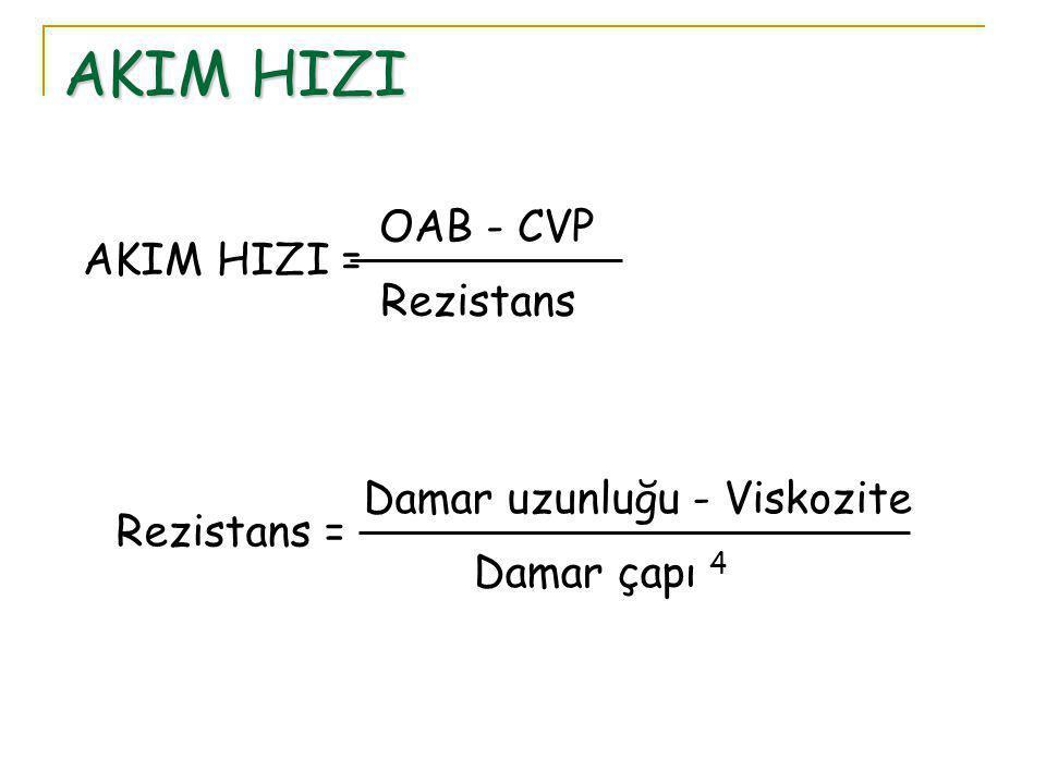 AKIM HIZI AKIM HIZI = OAB - CVP Rezistans Rezistans = Damar uzunluğu - Viskozite Damar çapı 4