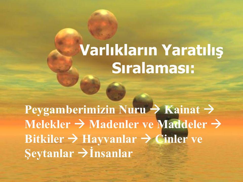 Ahmet YORDAM Bursa-Mustafakemalpaşa Teknik Lise ve Endüstri Meslek Lisesi Din Kültürü ve Ahlak Bilgisi Öğretmeni