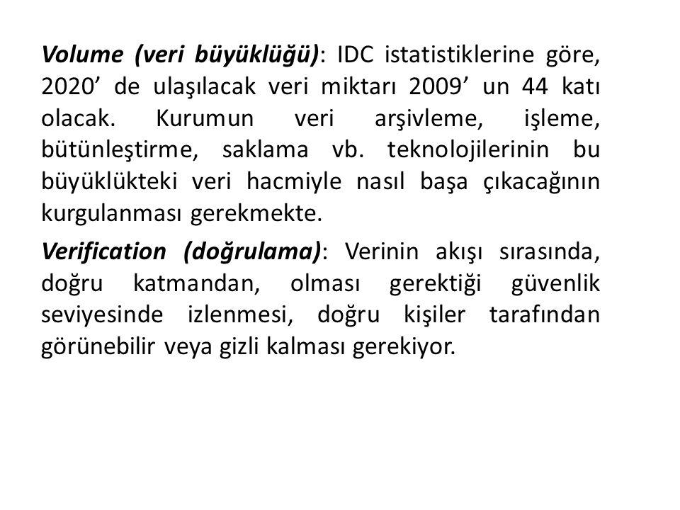 Volume (veri büyüklüğü): IDC istatistiklerine göre, 2020' de ulaşılacak veri miktarı 2009' un 44 katı olacak. Kurumun veri arşivleme, işleme, bütünleş