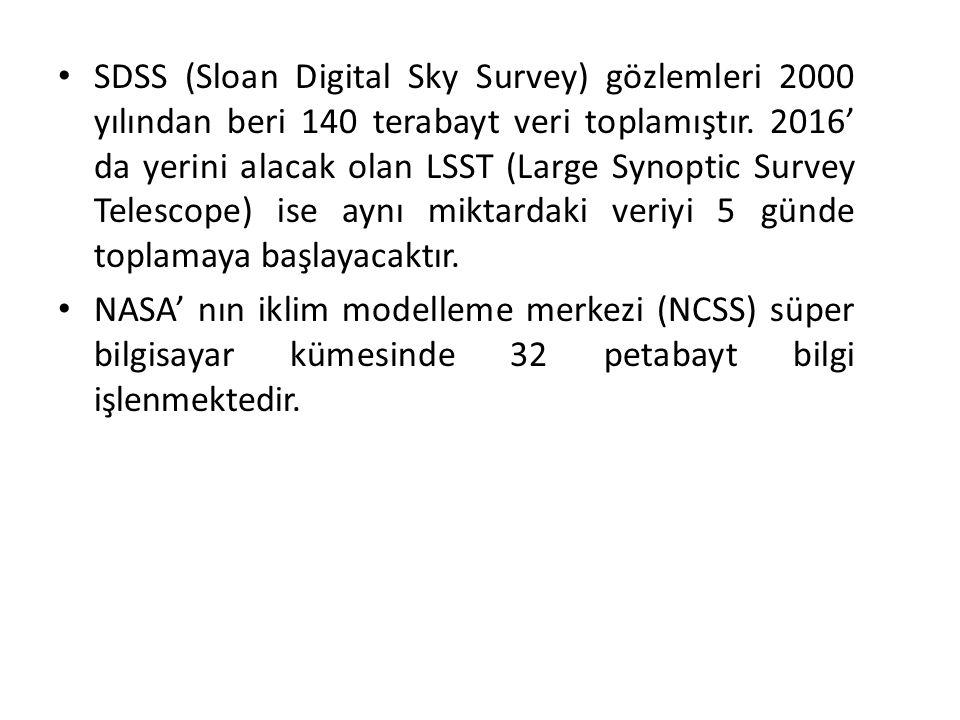 SDSS (Sloan Digital Sky Survey) gözlemleri 2000 yılından beri 140 terabayt veri toplamıştır. 2016' da yerini alacak olan LSST (Large Synoptic Survey T