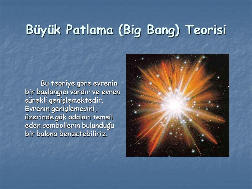 Büyük Patlama (Big Bang) Teorisi Bu teoriye göre evrenin bir başlangıcı vardır ve evren sürekli genişlemektedir. Evrenin genişlemesini, üzerinde gök a