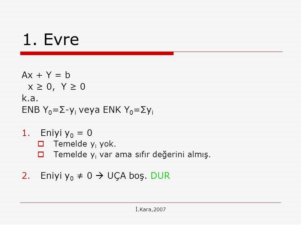 İ.Kara,2007 1. Evre Ax + Y = b x ≥ 0, Y ≥ 0 k.a. ENB Y 0 =Σ-y i veya ENK Y 0 =Σy i 1.Eniyi y 0 = 0  Temelde y i yok.  Temelde y i var ama sıfır değe