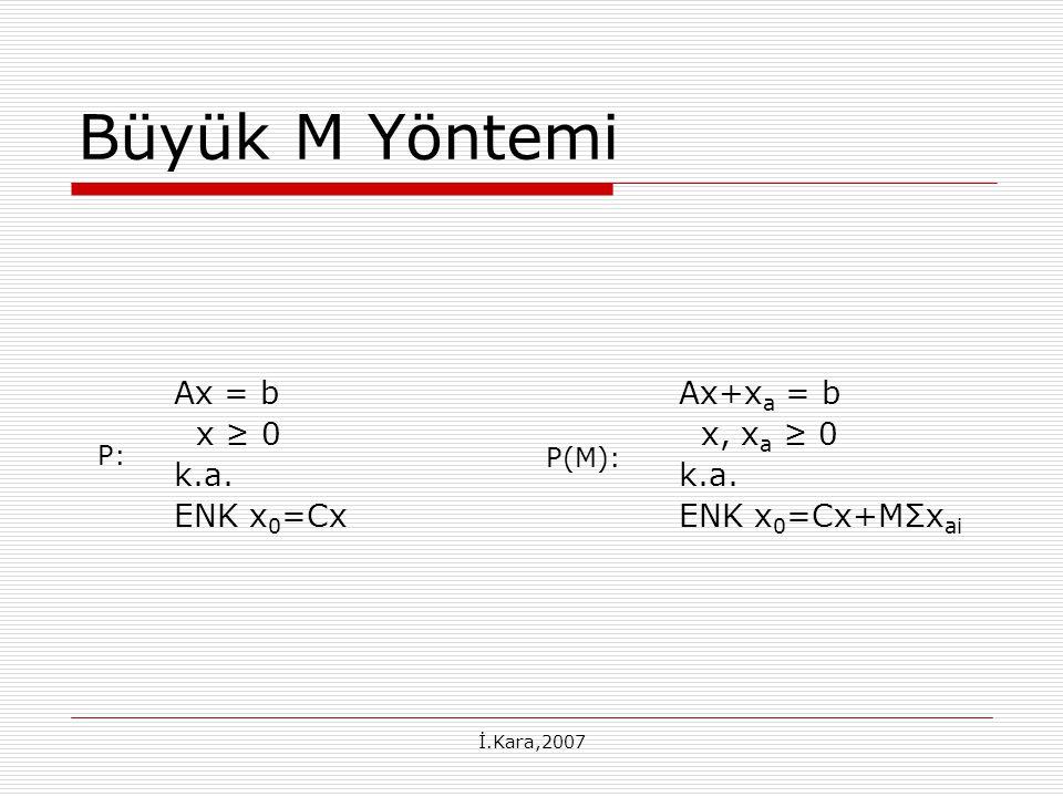 İ.Kara,2007 BÜYÜK M YÖNTEMİ SONUCU P(M) Çözümü Eniyi Çözüm Var Sınırsız Çözüm Var X a =0 P nin Eniyi Çözümüne Erişilmiştir X a ≠0 P nin Uygun Çözüm Alanı Boştur X a =0 P nin Sınırsız Çözümü Var X a ≠0 P Tutarsız A B A1A1 A2A2 B1B1 B2B2