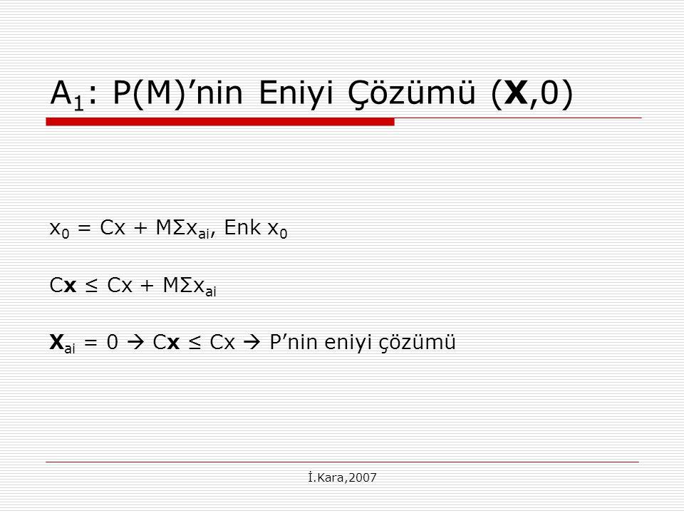İ.Kara,2007 A 1 : P(M)'nin Eniyi Çözümü (X,0) x 0 = Cx + MΣx ai, Enk x 0 Cx ≤ Cx + MΣx ai X ai = 0  Cx ≤ Cx  P'nin eniyi çözümü