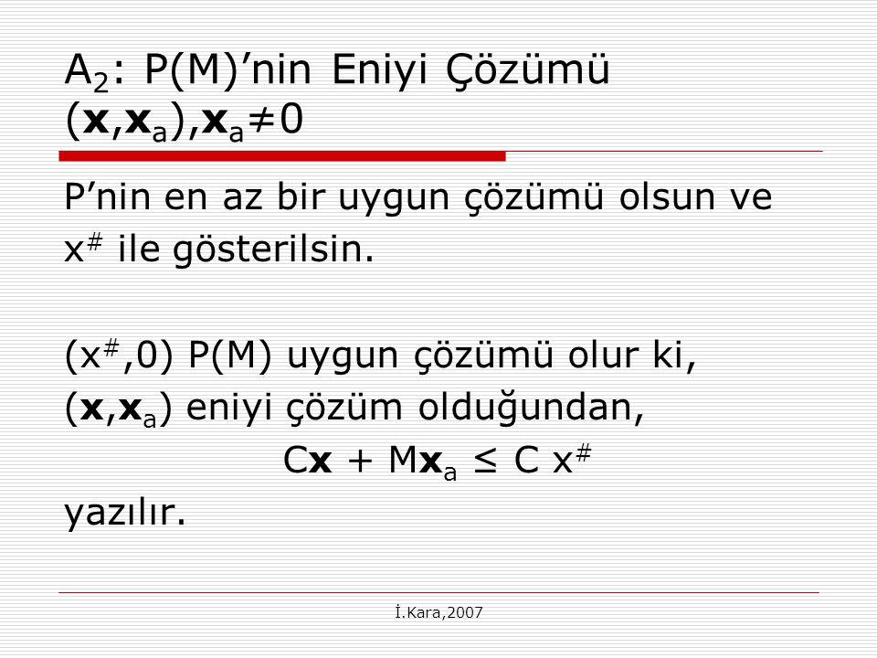 İ.Kara,2007 A 2 : P(M)'nin Eniyi Çözümü (x,x a ),x a ≠0 P'nin en az bir uygun çözümü olsun ve x # ile gösterilsin. (x #,0) P(M) uygun çözümü olur ki,